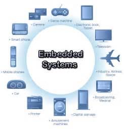 embedded design techtron 39 17 in association with techniche iit guwahati