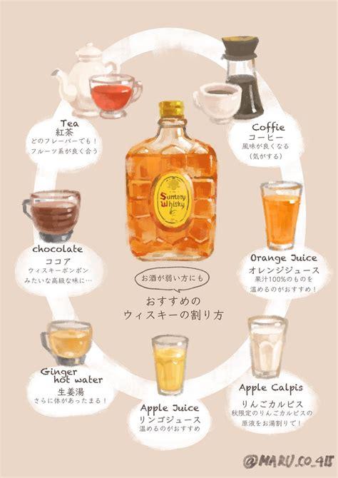 ウィスキー 飲み 方