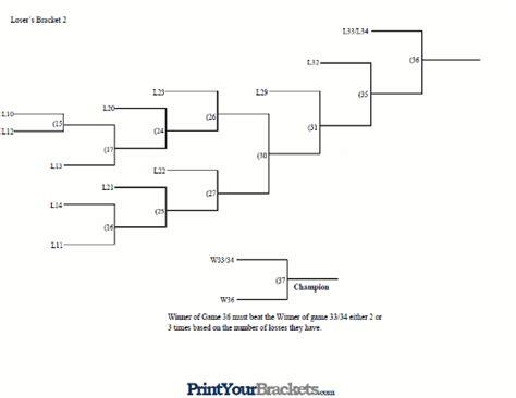 team triple elimination tournament bracket printable