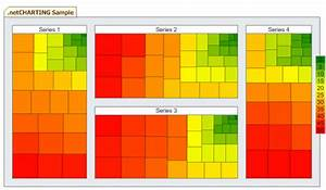 Treemap And Heatmap Charts For Asp Net By  Net Charting