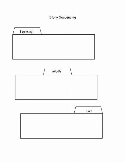 Sequencing Story Sequence Organizer Graphic Printable Worksheets