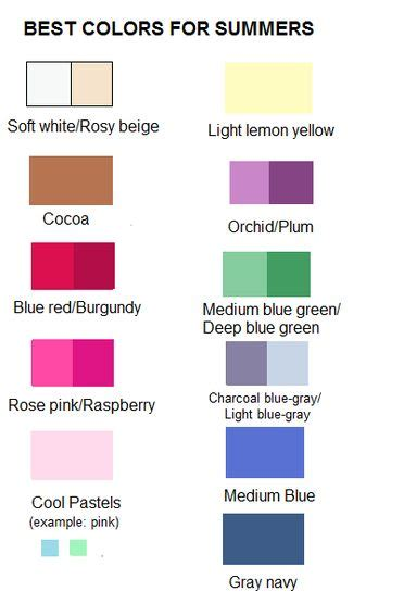 """Best Colors For """"summers""""  Great Website Explaining What"""