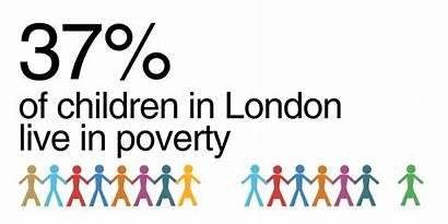 Poverty London Facts Campaign Key