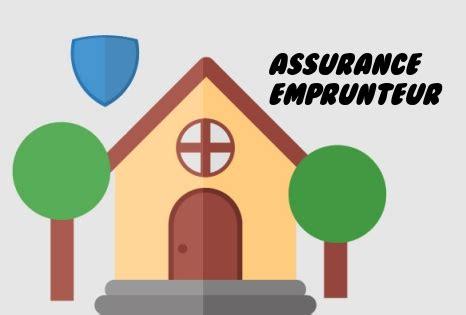 credit agricole résilier assurance emprunteur