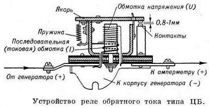 Как сделать вертикальный ветрогенератор на 220В для дома своими руками