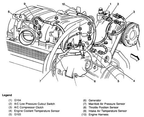 service manual   put refrigerant    cadillac