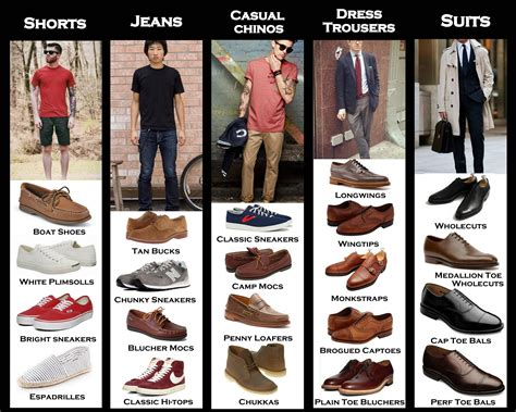The Right Men's Shoes For Every Type Of Pants [chart