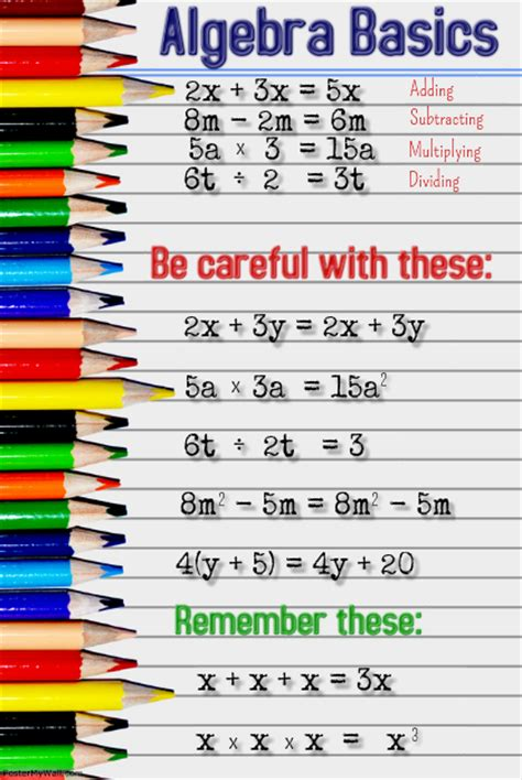 algebra basics poster made on postermywall mr