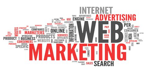 Web Marketing by Marketing Web Marketing Ludhiana Punjab India