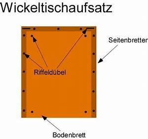 Kinderwiege Selber Bauen : wickeltisch selber bauen wickeltisch f r badewanne selber ~ Michelbontemps.com Haus und Dekorationen
