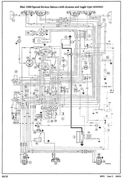 classic mini wiring diagram somurich
