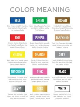what does the color orange stand for color meaning poster by kristen teachers pay