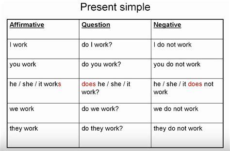 The English Teacher 1º Eso Unit 2  The Things We Do (present Simple Tense