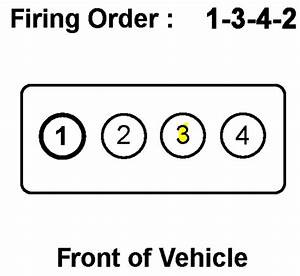 Where Is Cylinder 3 Located On A 2001 Kia Spectra