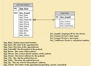Download Free Software License Dependency Diagram In 3nf