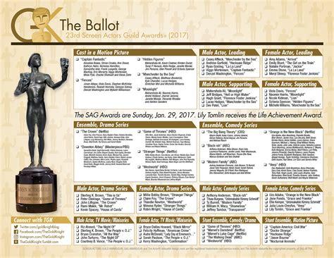 screen actors guild sag awards printable ballot