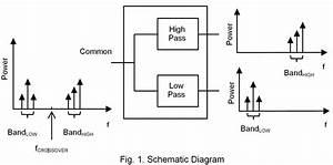 Dpx  Microwave Diplexer