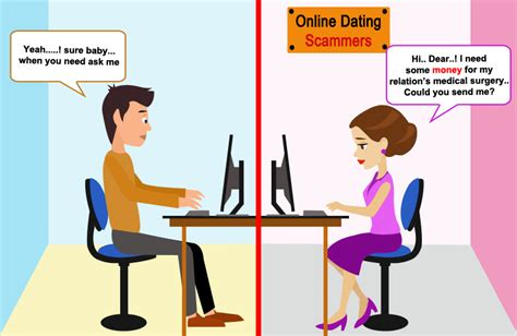 chatting tips for online dating