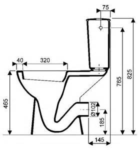 norme hauteur wc handicape