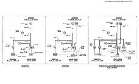 wiring diagram for cedar creek rv app co