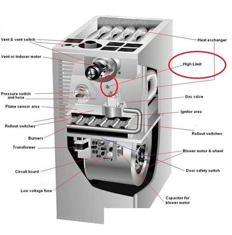 limit switches vinjes sheet metal diy heating