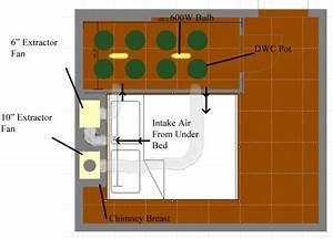Small Room Design: marvelous sample small grow room design