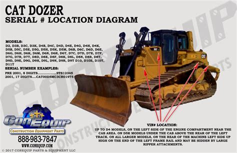 serial number location for your cat dozer