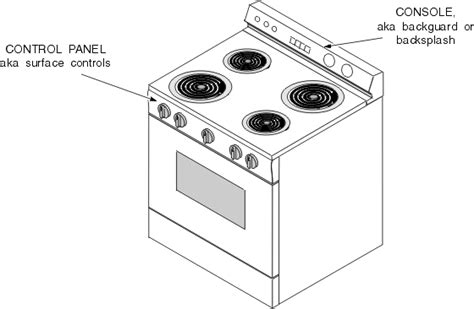 Kitchen Electric Range Parts. General Electric Jbp76gs2ww Electric Range Timer Stove Clocks For Wood Pellet Stoves Maine Where To Buy Stove Pipe 6 Inch Black Slimline Burning Range Top Gas South Africa Crown Royal Dura Vent