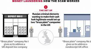 UK to crack down on bank money laundering after reports of ...