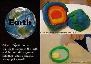 Solar System Unit - Inner Planets