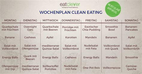 gesunde ernährung rezepte wochenplan 7 tage clean wochenplan inkl rezepten