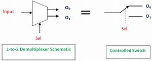 Demultiplexer  What Is It   Working Principle