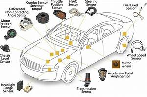 Automotive Sensors Driving To A Smooth 6 71  Cagr