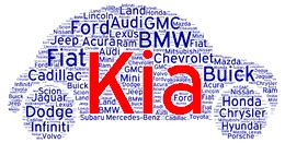 buy  kia buying guides  pros  cons trim levels