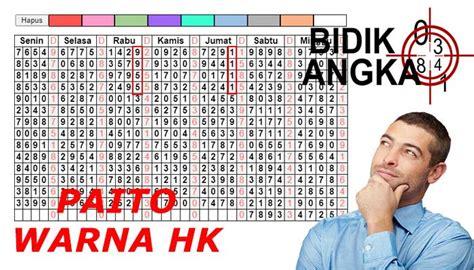 paito warna hk  terbaru bidik angka