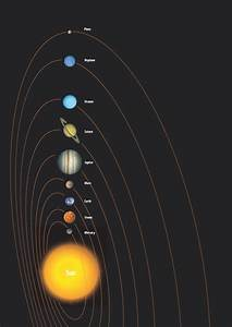 Space in Images - 2003 - 04 - Our Solar System