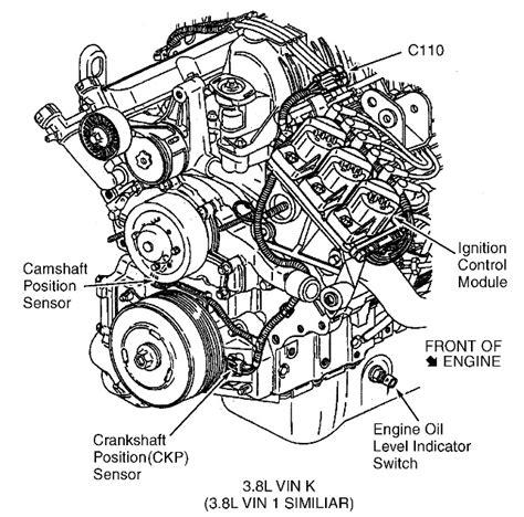 Remove Jeep Cherokee Fuse Box Auto Wiring Diagram
