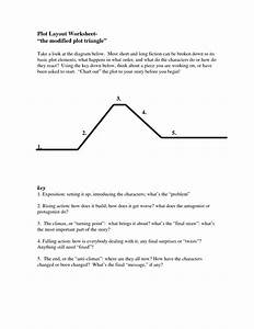 15 Best Images Of Exposition Of A Story Worksheets