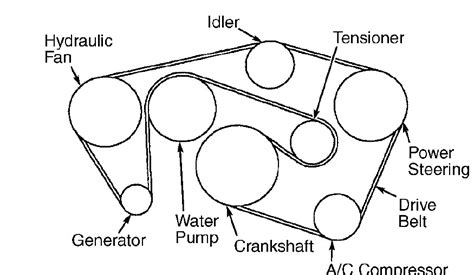 Need Belt Routing Diagram For Mercury Sable