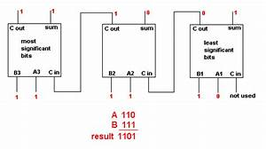 3 Bit Adder Tutorial  U0026 Circuits