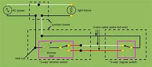 Led 3 Way Dimmer Switch Wiring Diagram