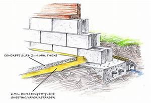 Concrete Slab Over Polyethylene Sheeting As Capillary