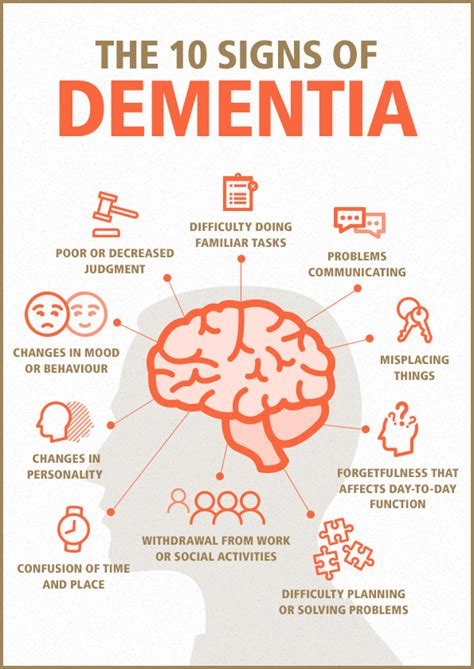 Understanding Dementia. Breathe Signs. Pallor Signs Of Stroke. Cow Signs. Trapezoid Signs. Bernard Signs. International Airport Signs. Halloween Signs Of Stroke. Suicidal Signs Of Stroke