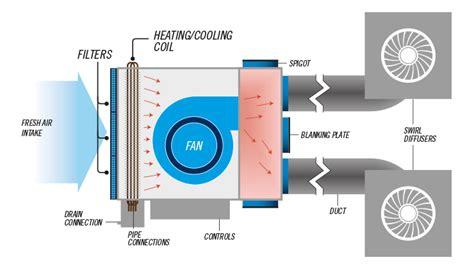 fan coil unit price fan coil unit wiring diagram 28 wiring diagram images