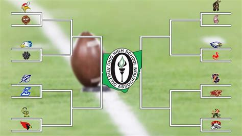 OHSAA releases high school football playoff pairings ...