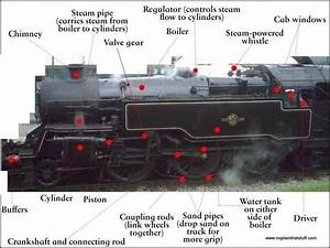 What Are Different Parts Of A Train