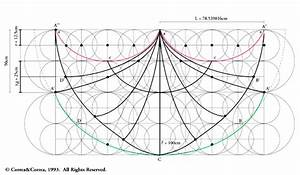 Aetherometry And Gravity  An Introduction