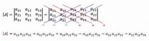 Determinante 4x4 Matrix Berechnen : matrices y determinantes en forma manual y con excel ~ Themetempest.com Abrechnung