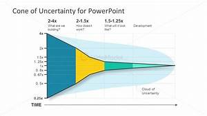Model Template Cone Of Uncertainty