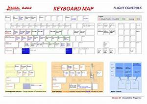 Steam Community    Guide    Ksp Controls Quick Manual  Key